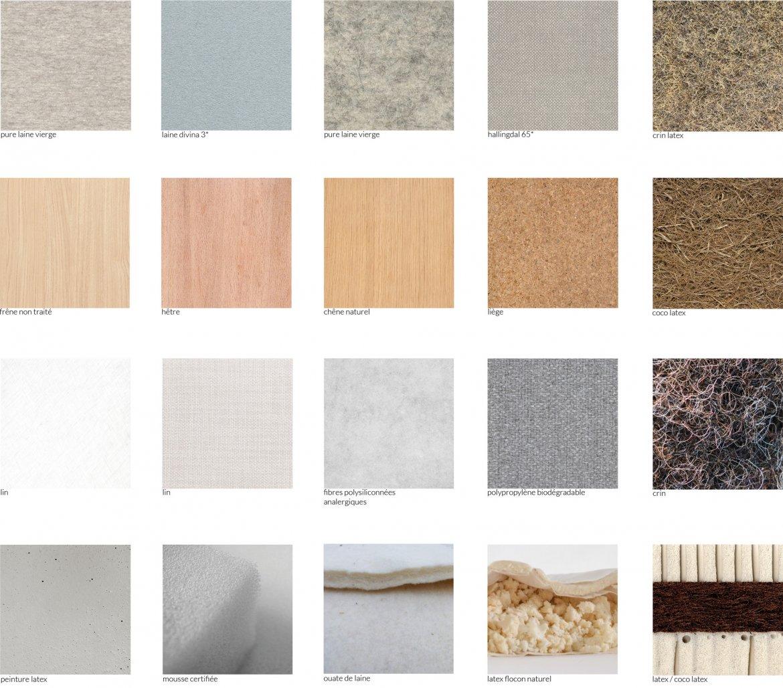 Index des matériaux